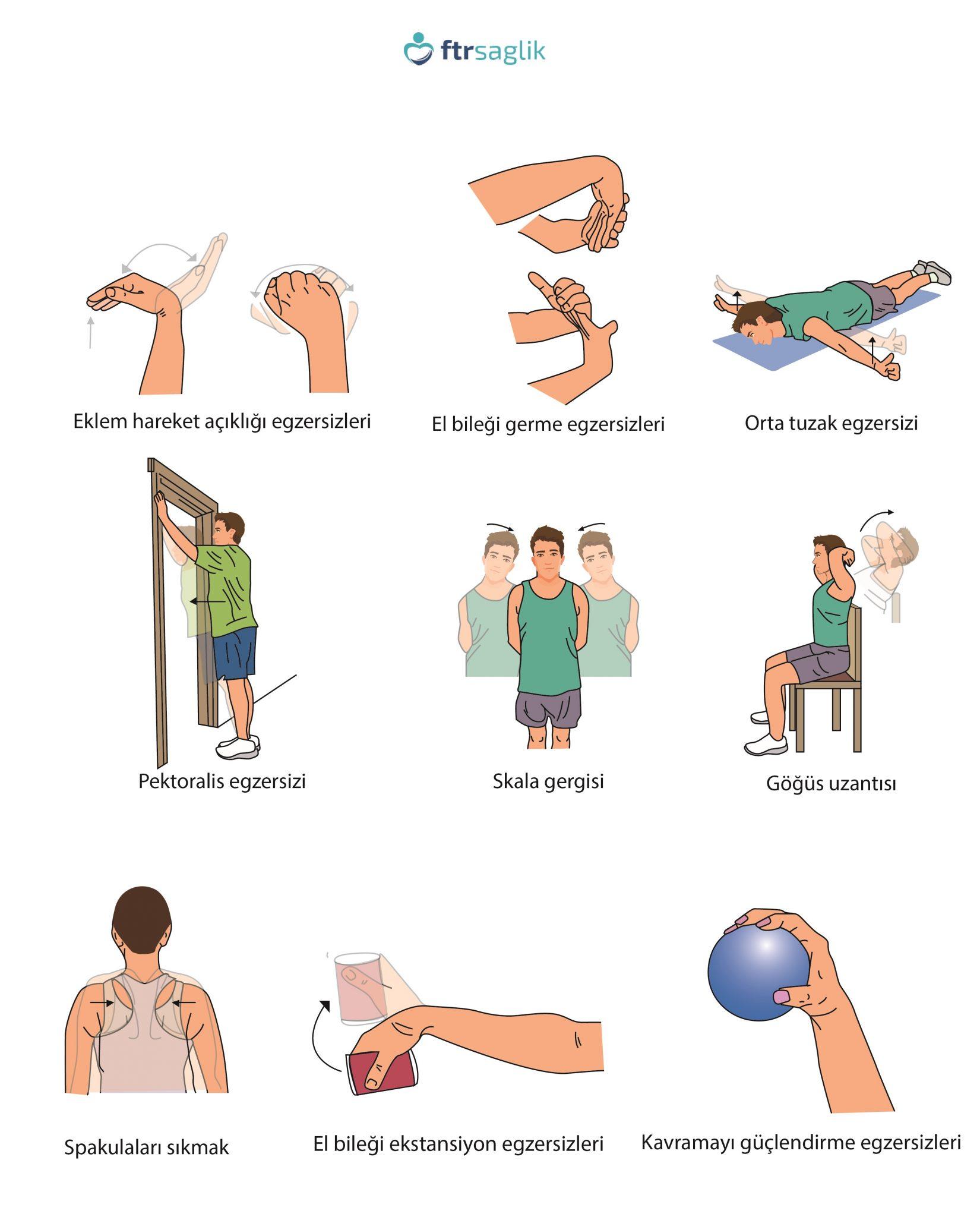 karpal tünel egzersizleri